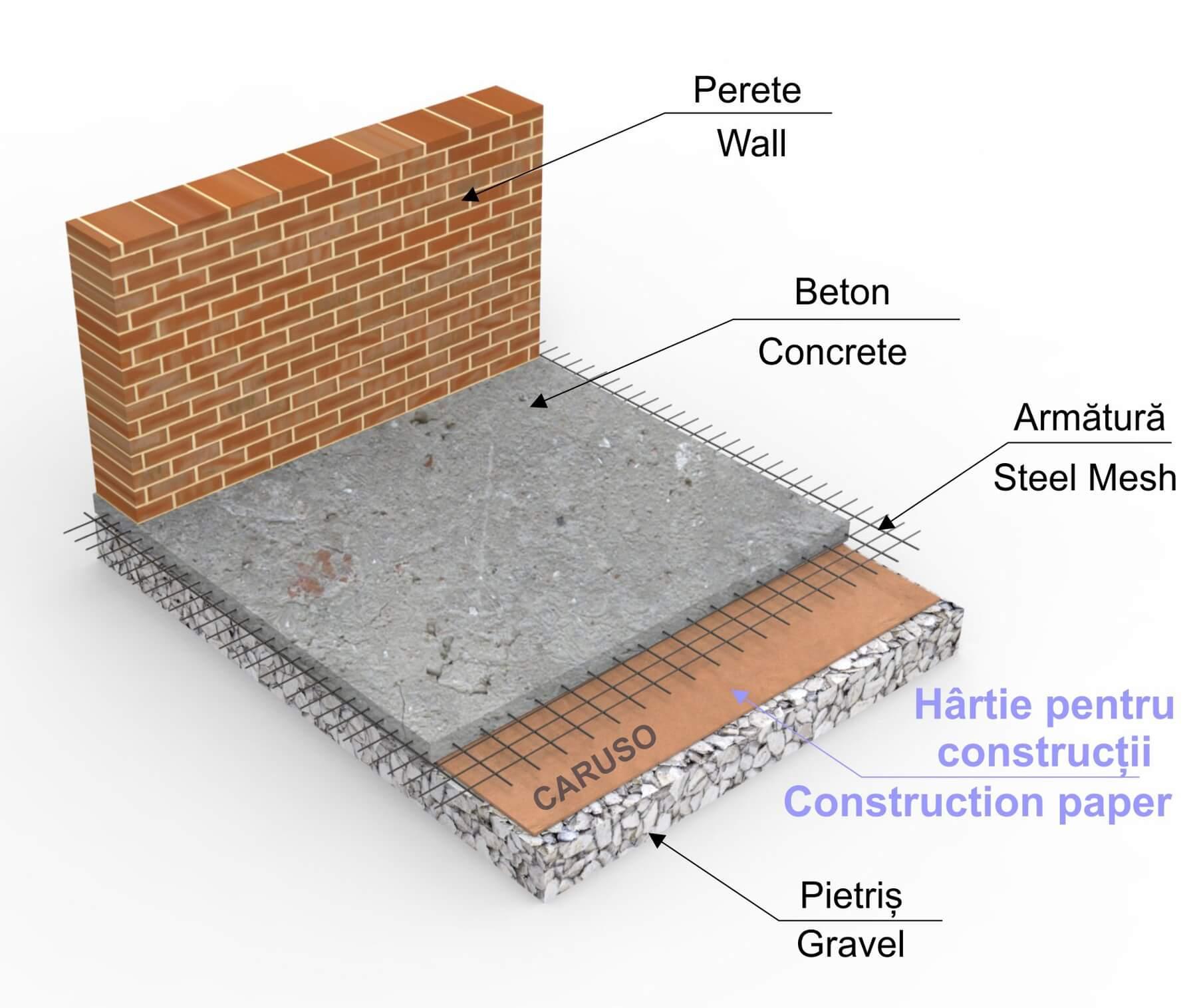 hartie pentru constructii